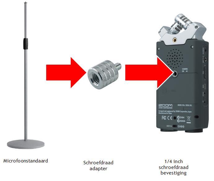 portable audio recorder op microfoonstandaard