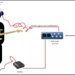 schema gitaar opnemen zonder mic